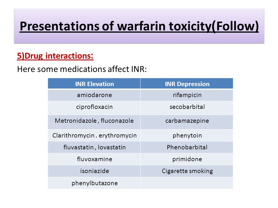 Follow))Presentations of warfarin toxicity :5)Drug interactions Here some medications affect INR: INR DepressionINR Elevation rifampicinamiodarone secobarbitalciprofloxacin carbamazepineMetronidazole, fluconazole phenytoinClarithromycin.