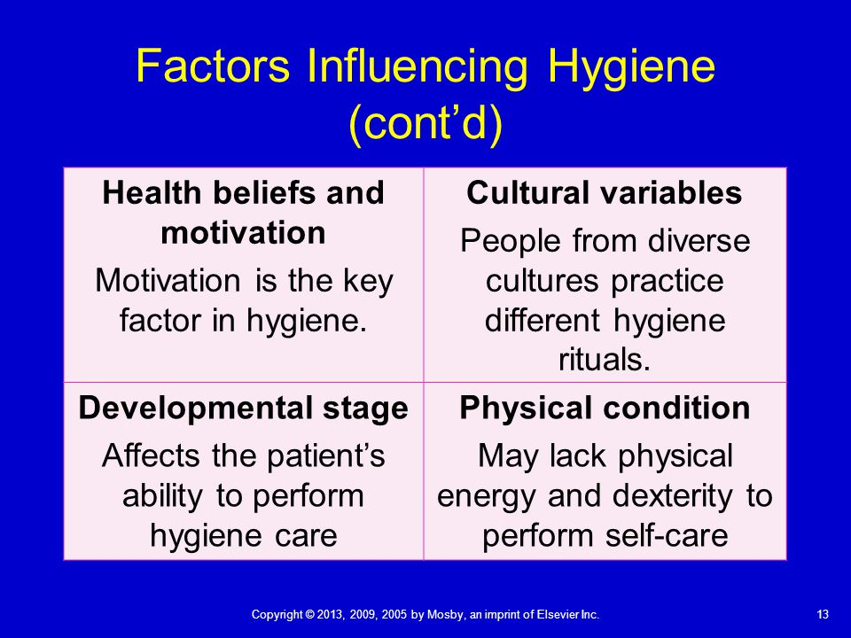 13Copyright © 2013, 2009, 2005 by Mosby, an imprint of Elsevier Inc. Factors Influencing Hygiene (cont'd) Health beliefs and motivation Motivation is