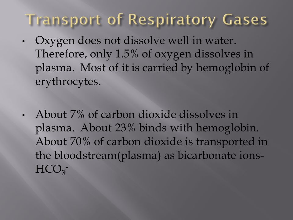 Oxygen does not dissolve well in water.Therefore, only 1.5% of oxygen dissolves in plasma.