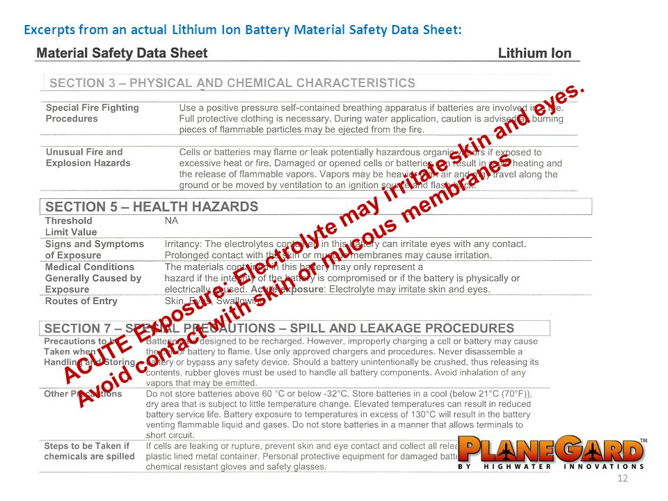 12 Excerpts from an actual Lithium Ion Battery Material Safety Data Sheet: ACUTE Exposure: Electrolyte may irritate skin and eyes. Avoid contact with