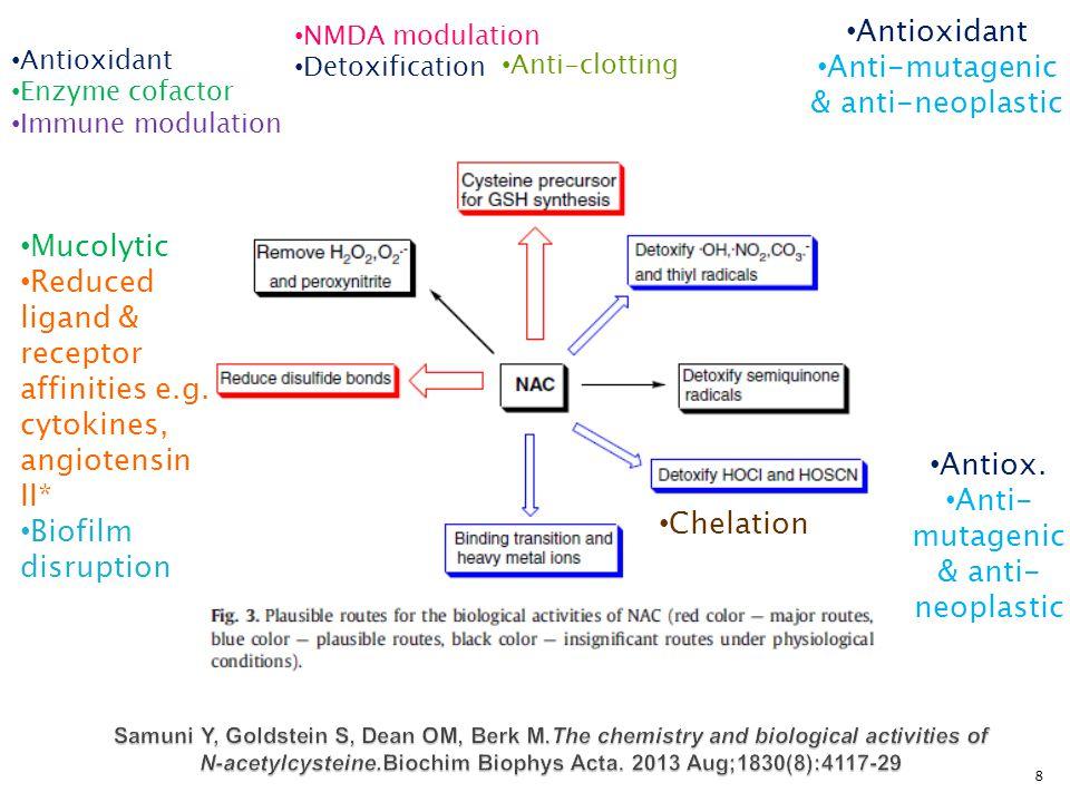8 Antioxidant Enzyme cofactor Immune modulation Anti-clotting Antioxidant Anti-mutagenic & anti-neoplastic Mucolytic Reduced ligand & receptor affinit