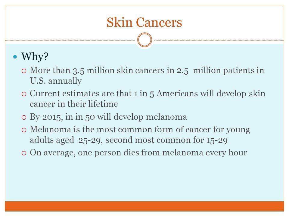 Skin Cancers Why.