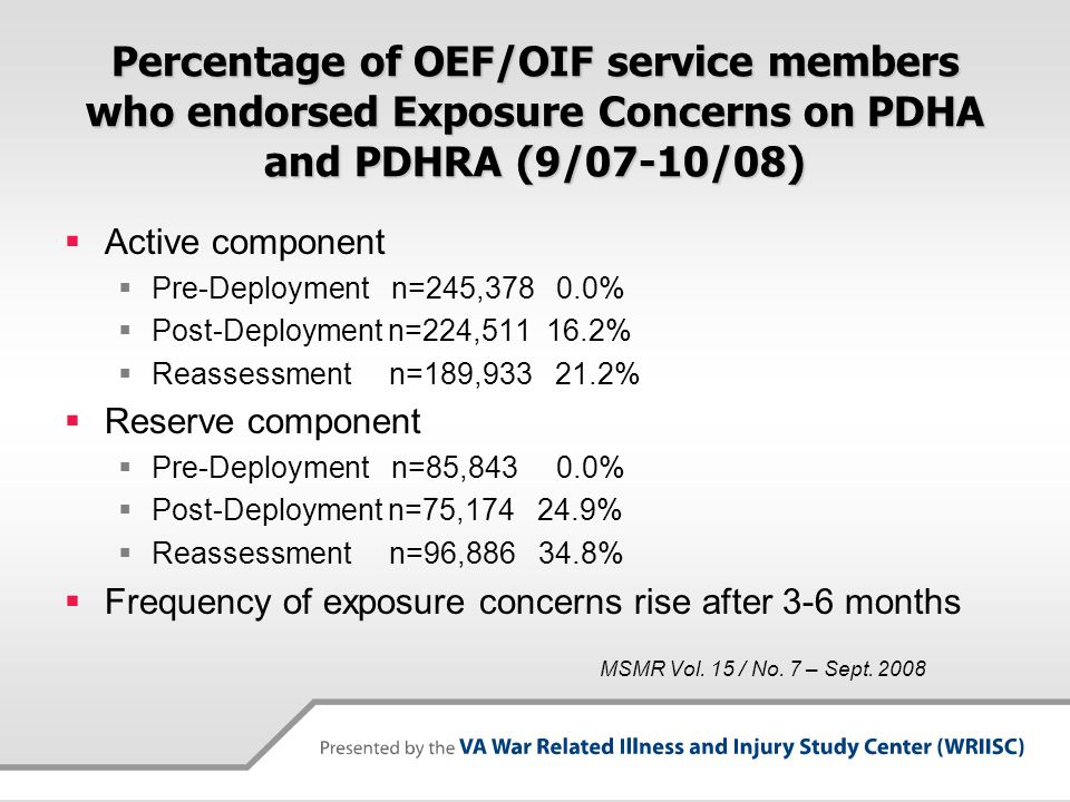 Percentage of OEF/OIF service members who endorsed Exposure Concerns on PDHA and PDHRA (9/07-10/08)  Active component  Pre-Deployment n=245,378 0.0%