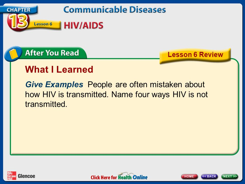 What I Learned Give Examples People are often mistaken about how HIV is transmitted. Name four ways HIV is not transmitted. Lesson 6 Review