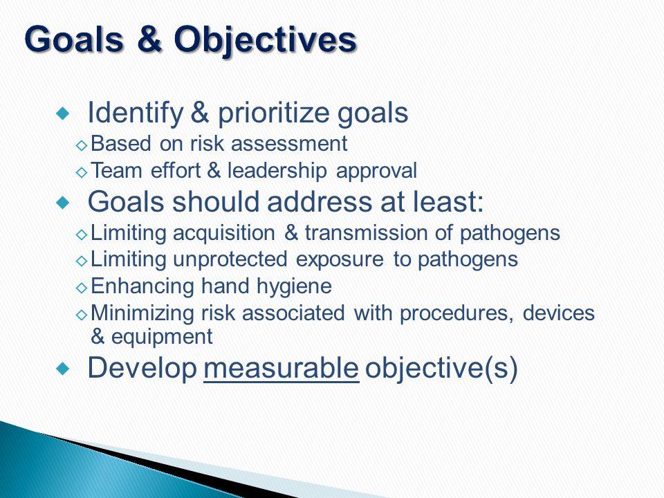  Identify & prioritize goals ◊ Based on risk assessment ◊ Team effort & leadership approval  Goals should address at least: ◊ Limiting acquisition &