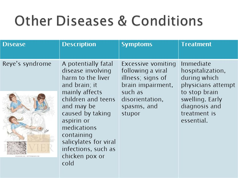 DiseaseDescriptionSymptomsTreatment Reye's syndromeA potentially fatal disease involving harm to the liver and brain; it mainly affects children and t