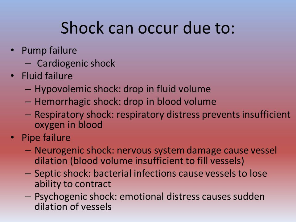 Shock can occur due to: Pump failure – Cardiogenic shock Fluid failure – Hypovolemic shock: drop in fluid volume – Hemorrhagic shock: drop in blood vo