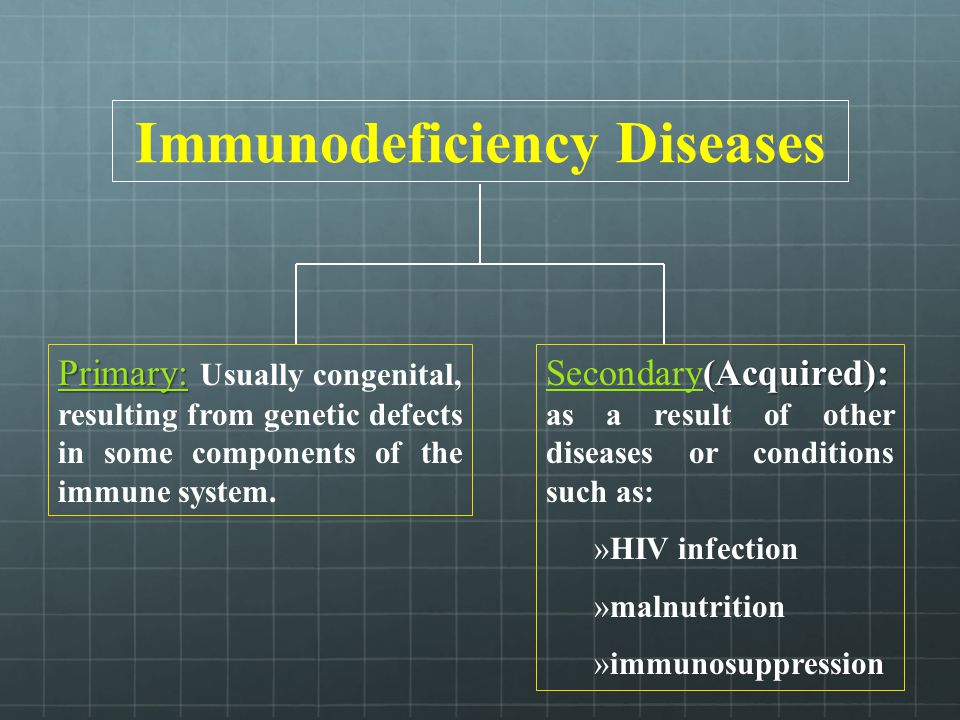 Immunodeficiency Diseases Primary: Primary: Usually congenital, resulting from genetic defects in some components of the immune system. (Acquired): Se