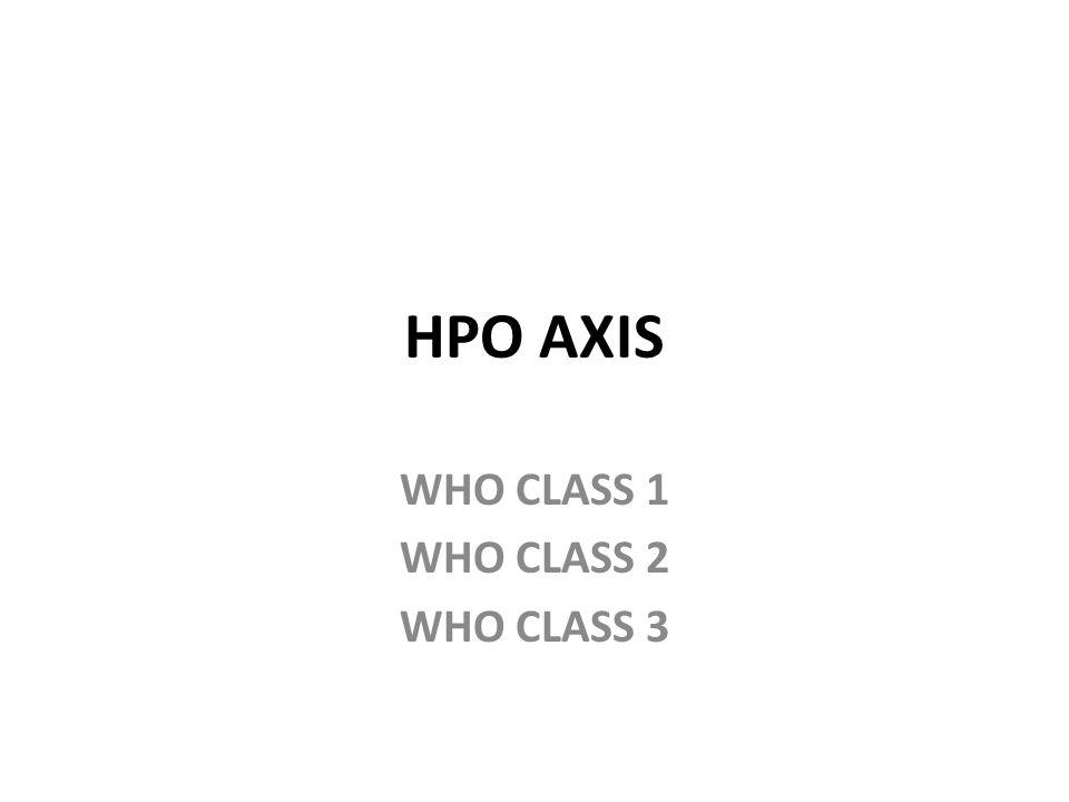 HPO AXIS WHO CLASS 1 WHO CLASS 2 WHO CLASS 3