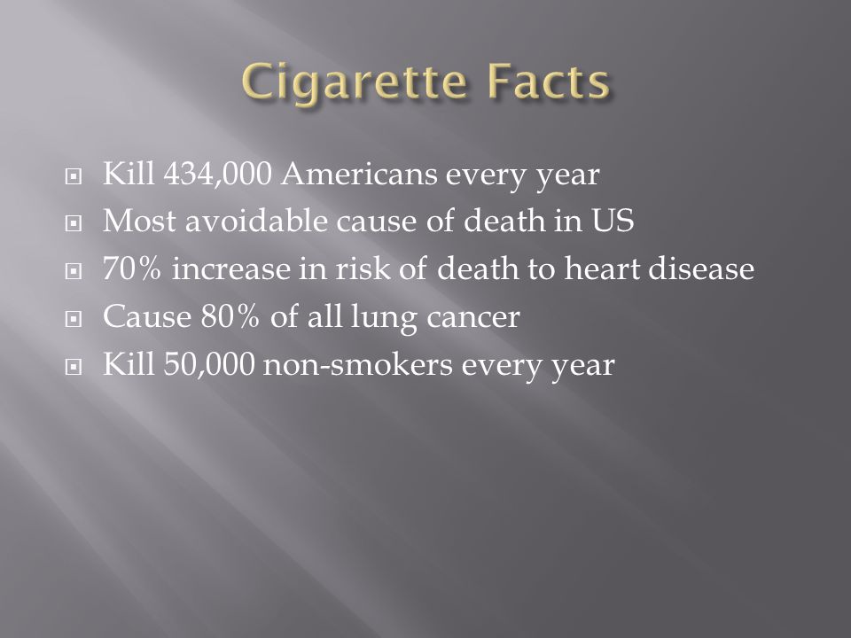  Kill 434,000 Americans every year  Most avoidable cause of death in US  70% increase in risk of death to heart disease  Cause 80% of all lung cancer  Kill 50,000 non-smokers every year