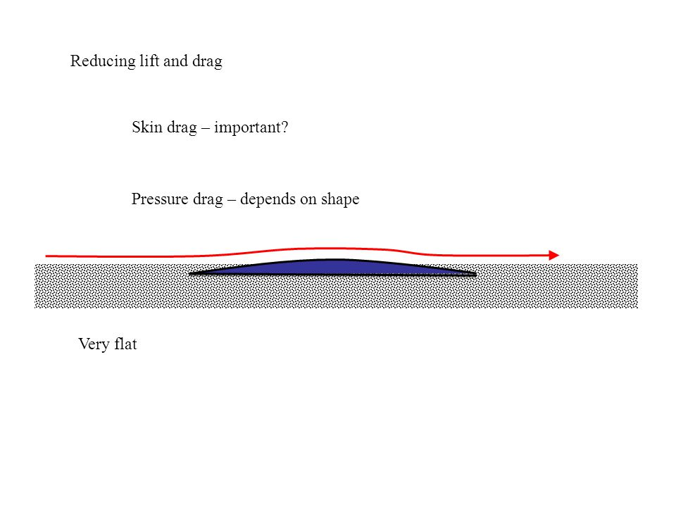 Reducing lift and drag Skin drag – important? Pressure drag – depends on shape Very flat