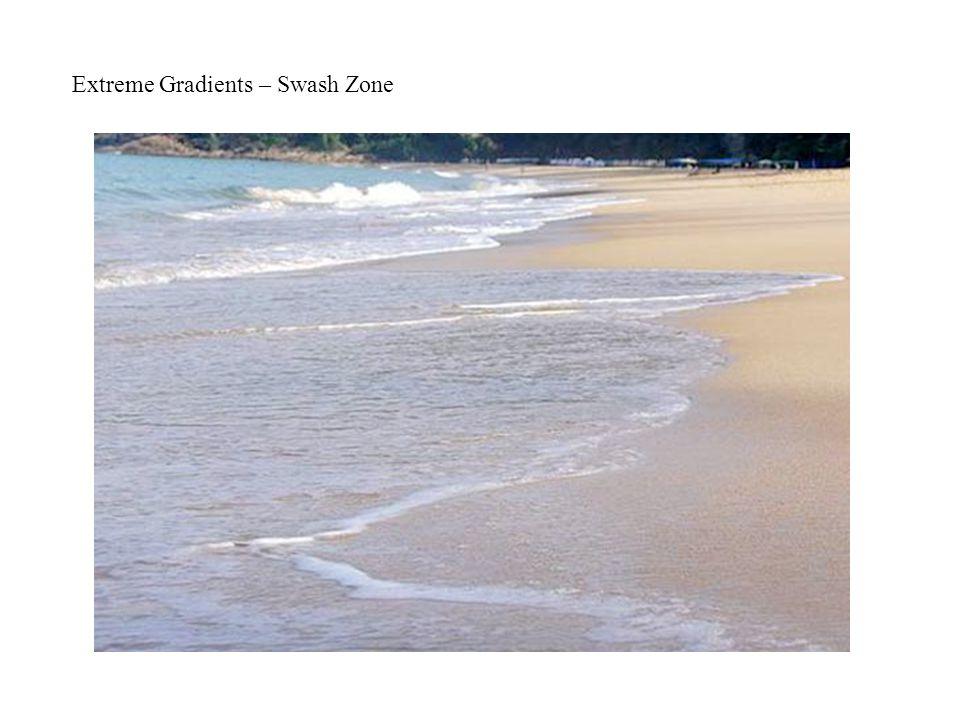Extreme Gradients – Swash Zone