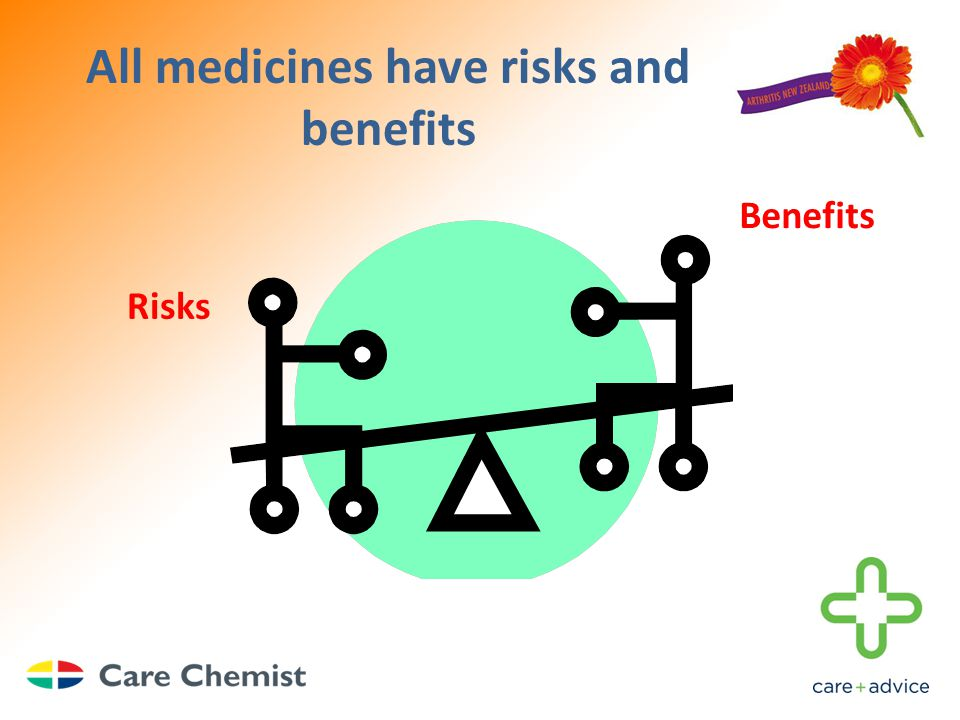 All medicines have risks and benefits Risks Benefits