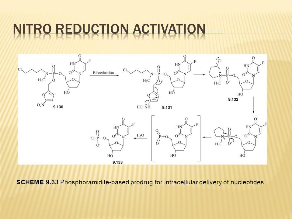 SCHEME 9.33 Phosphoramidite-based prodrug for intracellular delivery of nucleotides