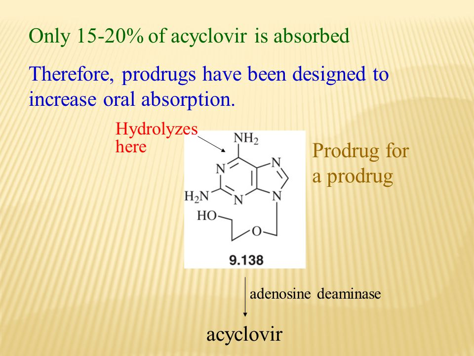 Hydrolyzes here Only 15-20% of acyclovir is absorbed Therefore, prodrugs have been designed to increase oral absorption. Prodrug for a prodrug adenosi