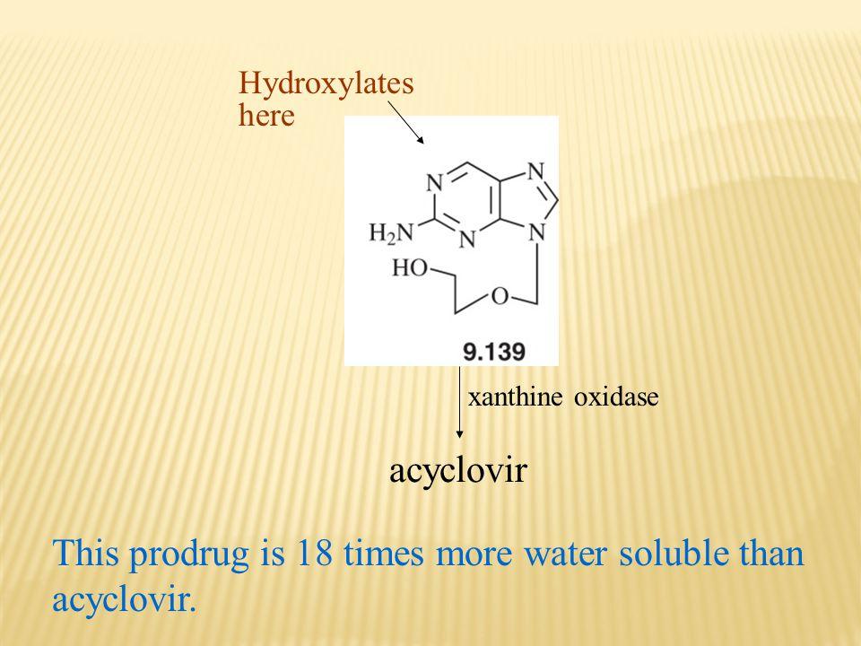 Hydroxylates here acyclovir xanthine oxidase This prodrug is 18 times more water soluble than acyclovir.