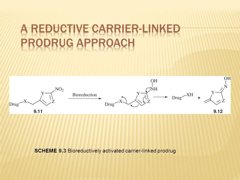 SCHEME 9.3 Bioreductively activated carrier-linked prodrug
