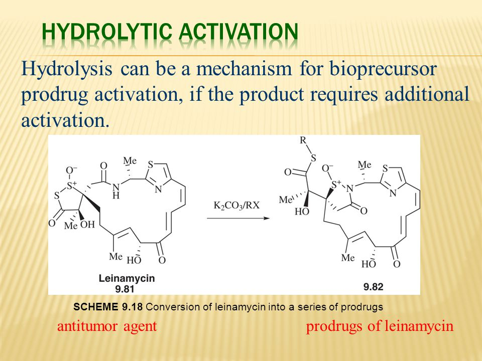 Hydrolysis can be a mechanism for bioprecursor prodrug activation, if the product requires additional activation. antitumor agentprodrugs of leinamyci