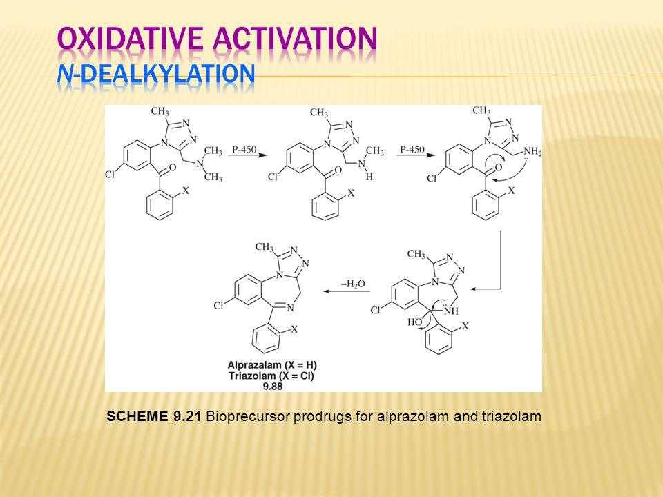 SCHEME 9.21 Bioprecursor prodrugs for alprazolam and triazolam