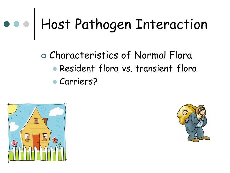 Host Pathogen Interaction Factors that determine normal flora Availability of nutrients Moisture of anatomical site Presence of bile, lysozyme, fatty acids pH
