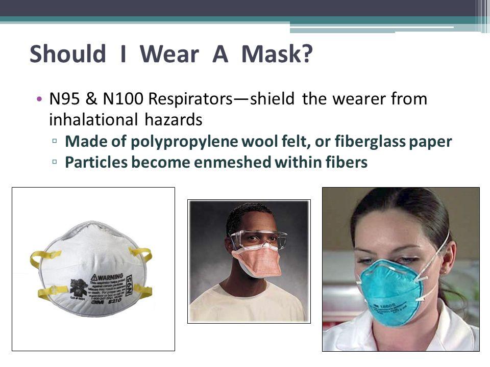 Should I Wear A Mask.