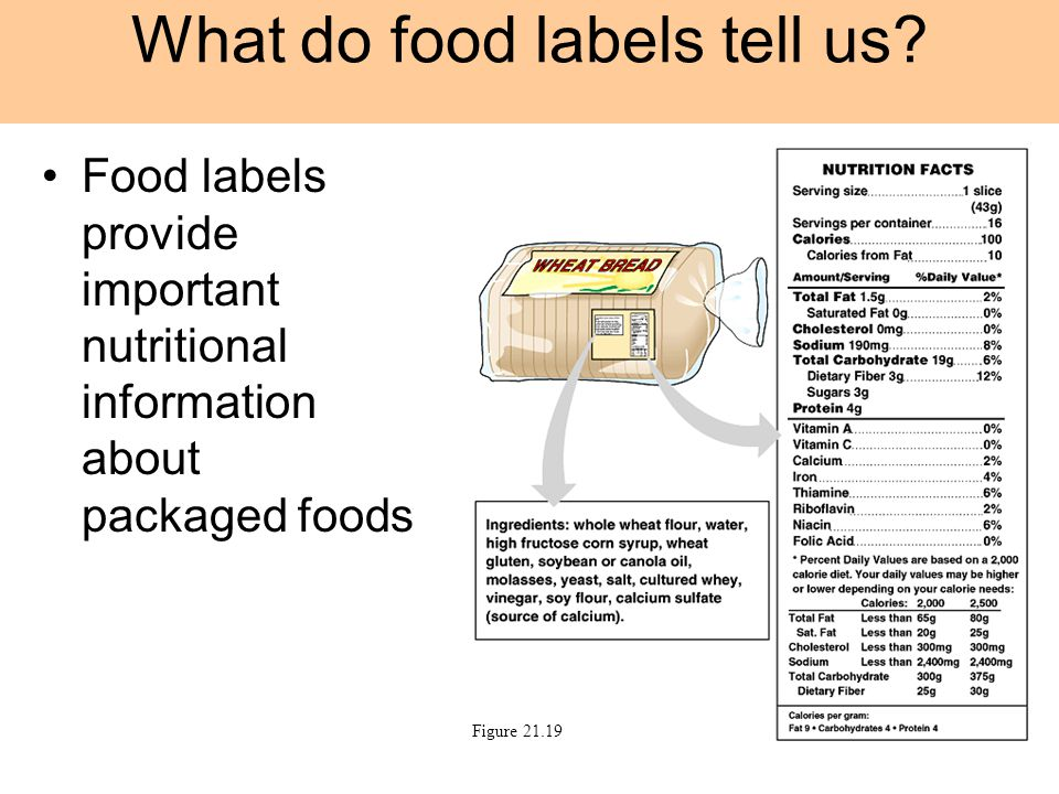 Food labels provide important nutritional information about packaged foods What do food labels tell us? Figure 21.19