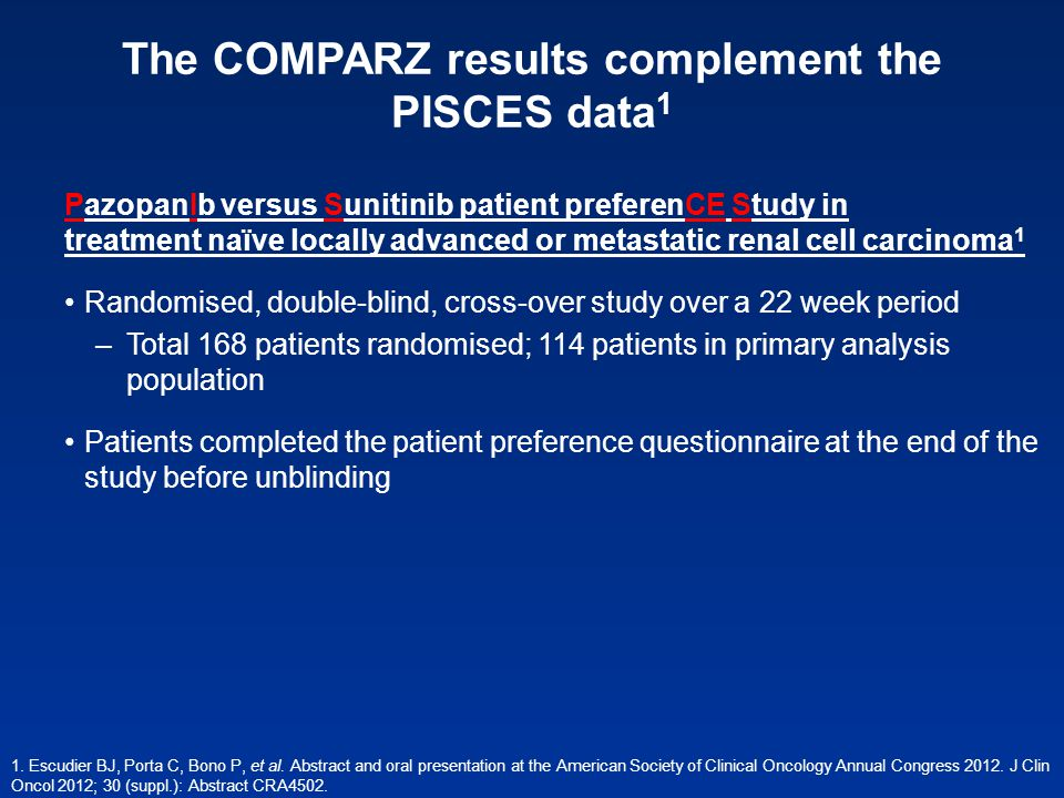 The COMPARZ results complement the PISCES data 1 PazopanIb versus Sunitinib patient preferenCE Study in treatment naïve locally advanced or metastatic