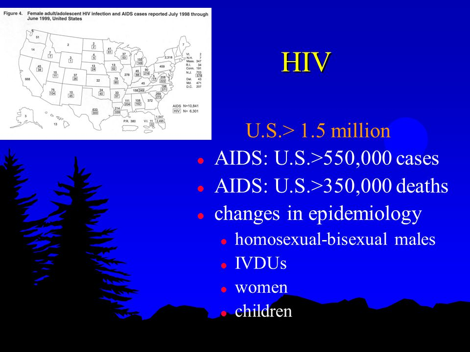 HIV l U.S.> 1.5 million l AIDS: U.S.>550,000 cases l AIDS: U.S.>350,000 deaths l changes in epidemiology l homosexual-bisexual males l IVDUs l women l children