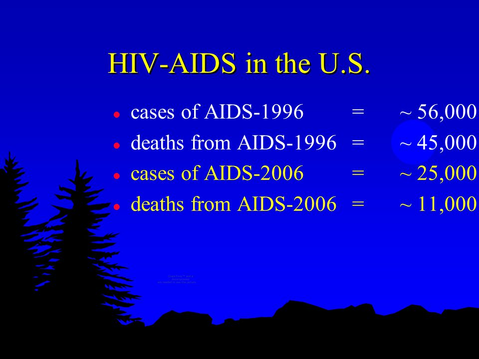HIV-AIDS in the U.S.