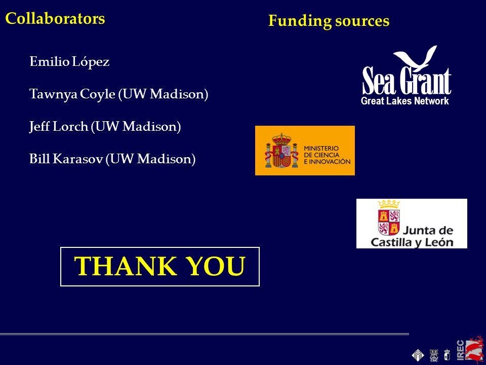 Great Lakes Network Emilio López Tawnya Coyle (UW Madison) Jeff Lorch (UW Madison) Bill Karasov (UW Madison) Collaborators Funding sources THANK YOU