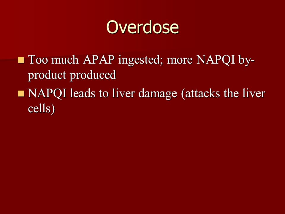 Overdose Four Mistakes Account for Most Overdoses of Acetaminophen: 1.