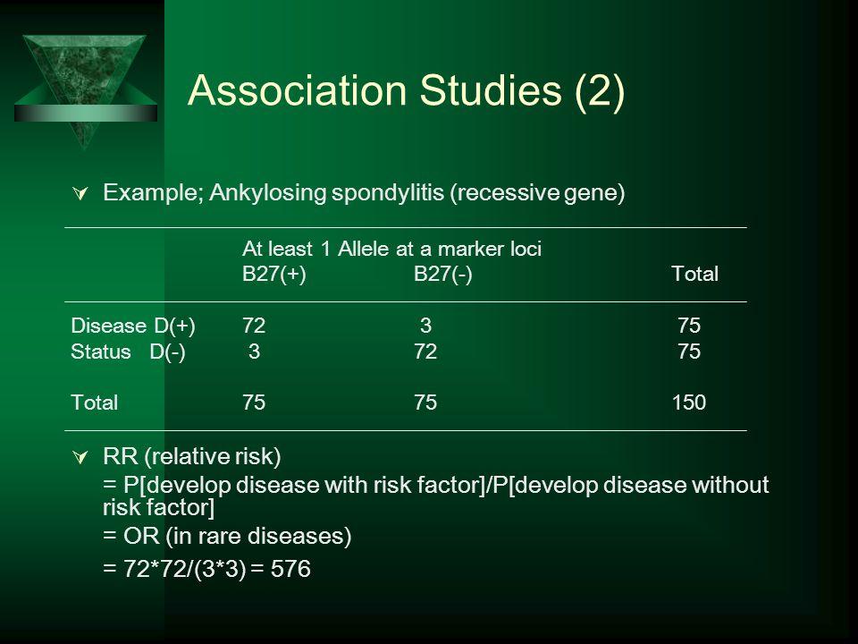 Association Studies (2)  Example; Ankylosing spondylitis (recessive gene) At least 1 Allele at a marker loci B27(+)B27(-)Total Disease D(+)72 3 75 Status D(-) 372 75 Total7575150  RR (relative risk) = P[develop disease with risk factor]/P[develop disease without risk factor] = OR (in rare diseases) = 72*72/(3*3) = 576