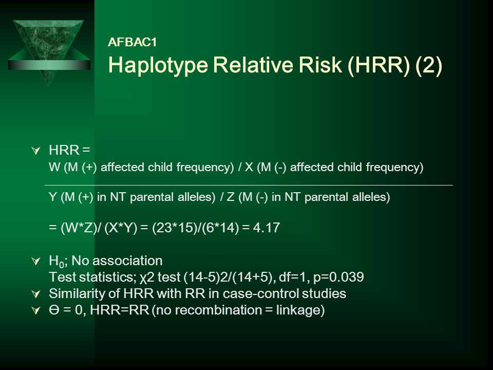AFBAC1 Haplotype Relative Risk (HRR) (2)  HRR = W (M (+) affected child frequency) / X (M (-) affected child frequency) Y (M (+) in NT parental alleles) / Z (M (-) in NT parental alleles) = (W*Z)/ (X*Y) = (23*15)/(6*14) = 4.17  H 0 ; No association Test statistics; χ2 test (14-5)2/(14+5), df=1, p=0.039  Similarity of HRR with RR in case-control studies  Ө = 0, HRR=RR (no recombination = linkage)