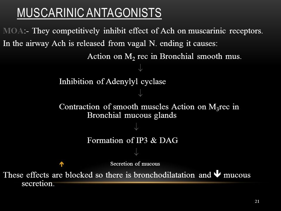 MUSCARINIC ANTAGONISTS 21 MOA:- They competitively inhibit effect of Ach on muscarinic receptors. In the airway Ach is released from vagal N. ending i