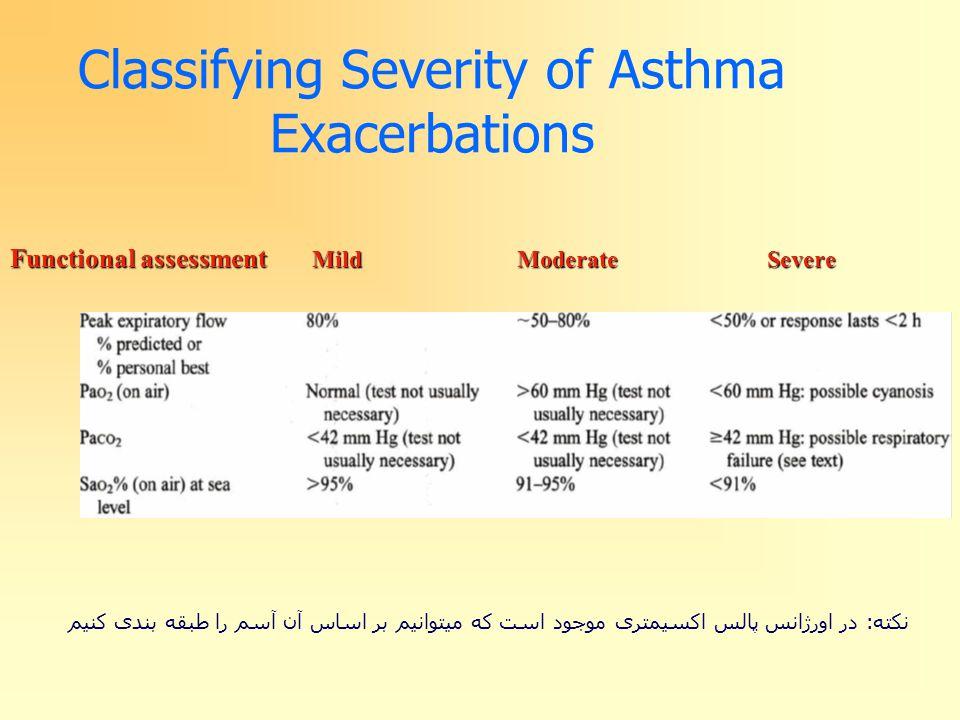 Classifying Severity of Asthma Exacerbations Functional assessment Mild Moderate Severe نکته: در اورژانس پالس اکسیمتری موجود است که میتوانیم بر اساس آن آسم را طبقه بندی کنیم