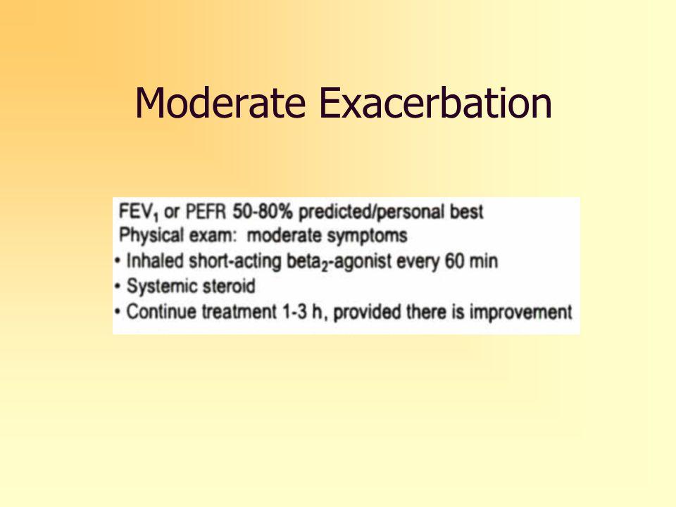 Moderate Exacerbation