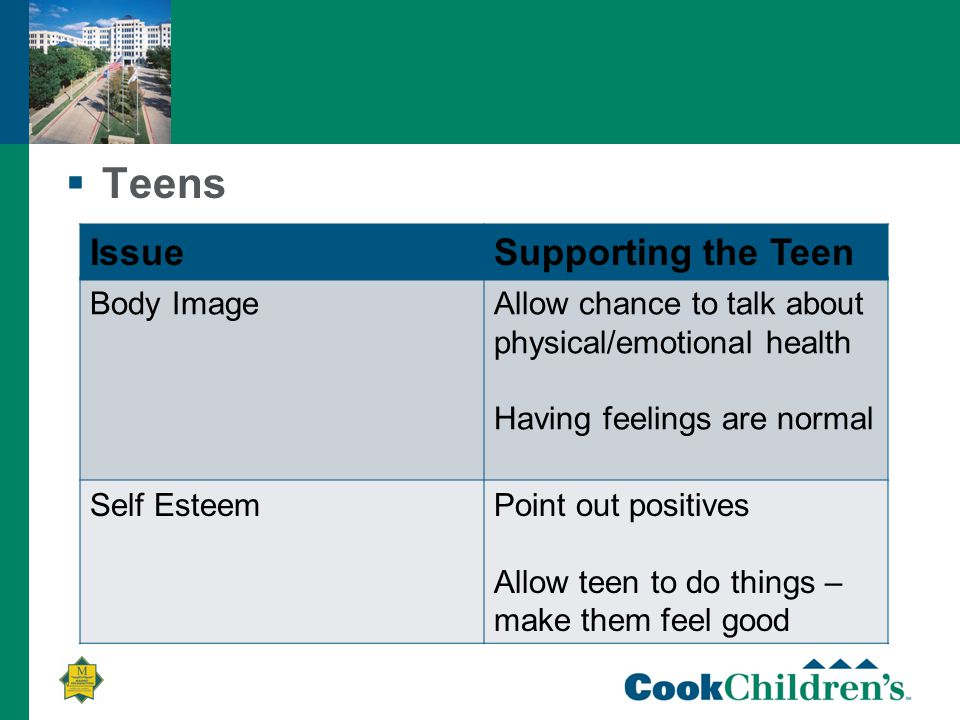  Teens IssueSupporting the Teen Body ImageAllow chance to talk about physical/emotional health Having feelings are normal Self EsteemPoint out positives Allow teen to do things – make them feel good