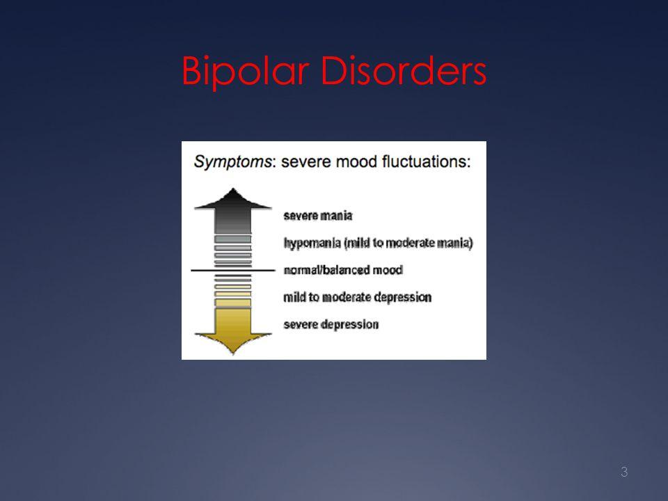 Bipolar Disorders 3