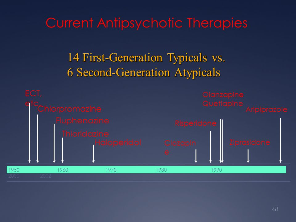 Current Antipsychotic Therapies 14 First-Generation Typicals vs. 6 Second-Generation Atypicals Ziprasidone 1950196019701980 1990 2000 2002 ECT, etc. C