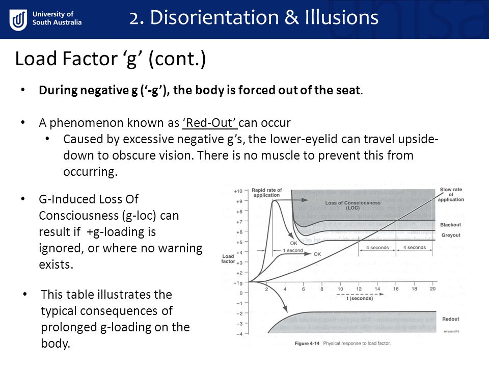 2. Disorientation & Illusions Load Factor 'g' (cont.) During negative g ('-g'), the body is forced out of the seat. A phenomenon known as 'Red-Out' ca
