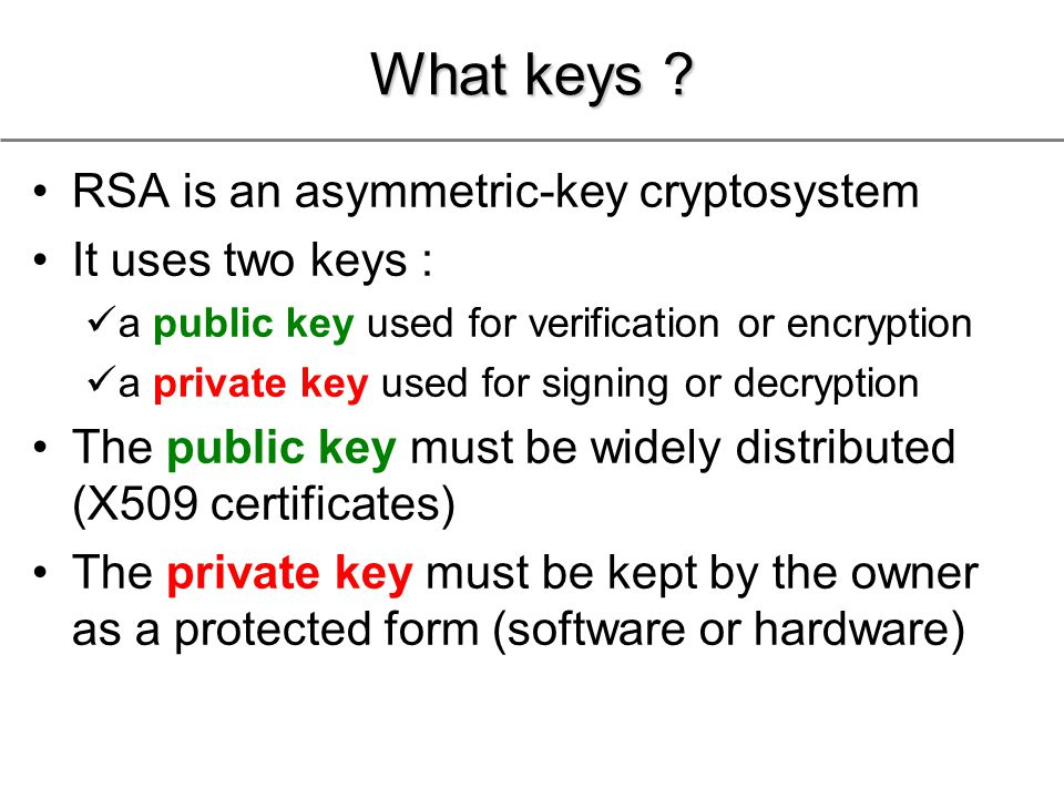 Summary 1.Introduction 2.What keys.