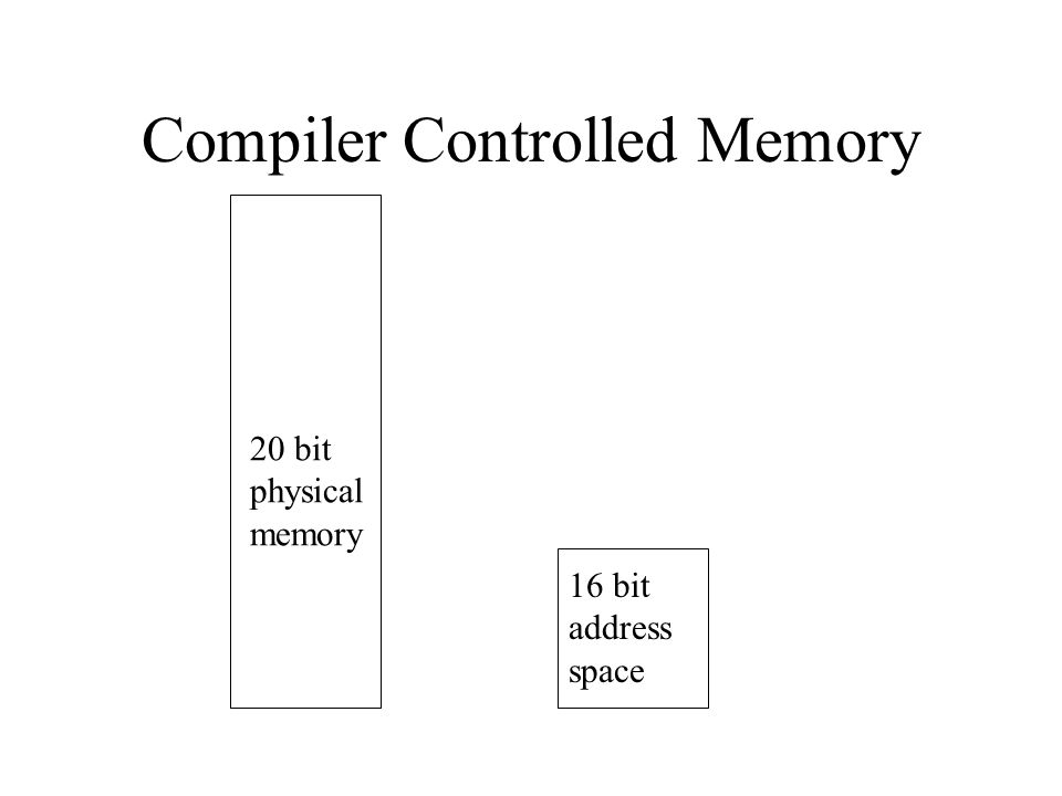 Compiler Controlled Memory 20 bit physical memory 16 bit address space