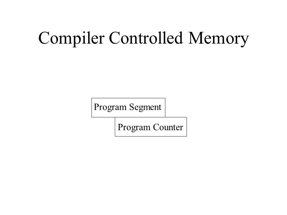 Compiler Controlled Memory Program Counter Program Segment