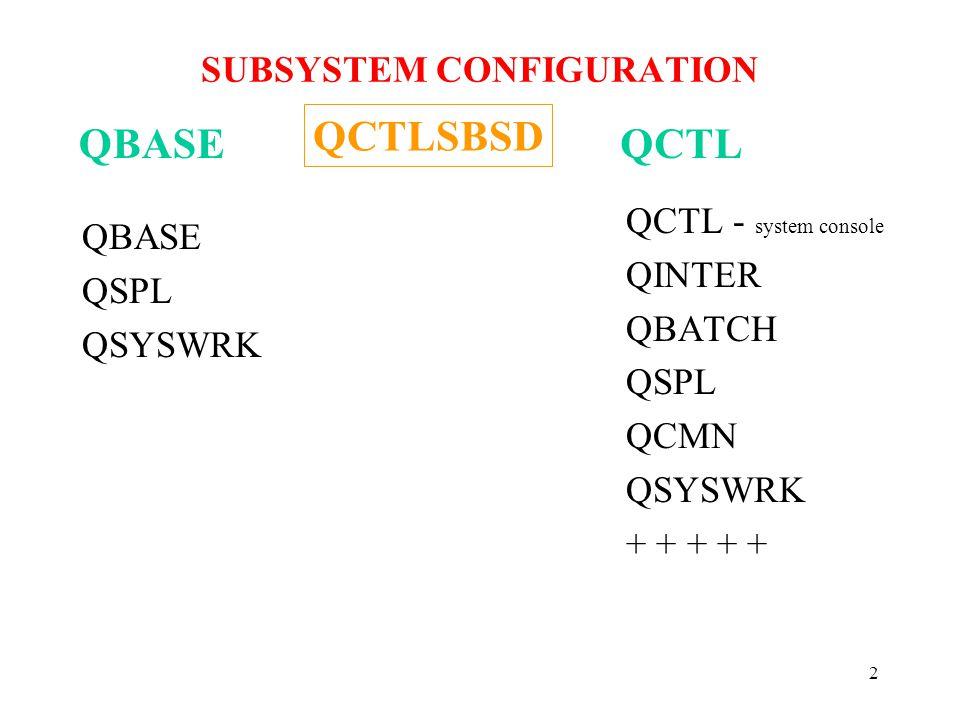 2 SUBSYSTEM CONFIGURATION QBASE QSPL QSYSWRK QCTL - system console QINTER QBATCH QSPL QCMN QSYSWRK + + + + + QBASEQCTL QCTLSBSD