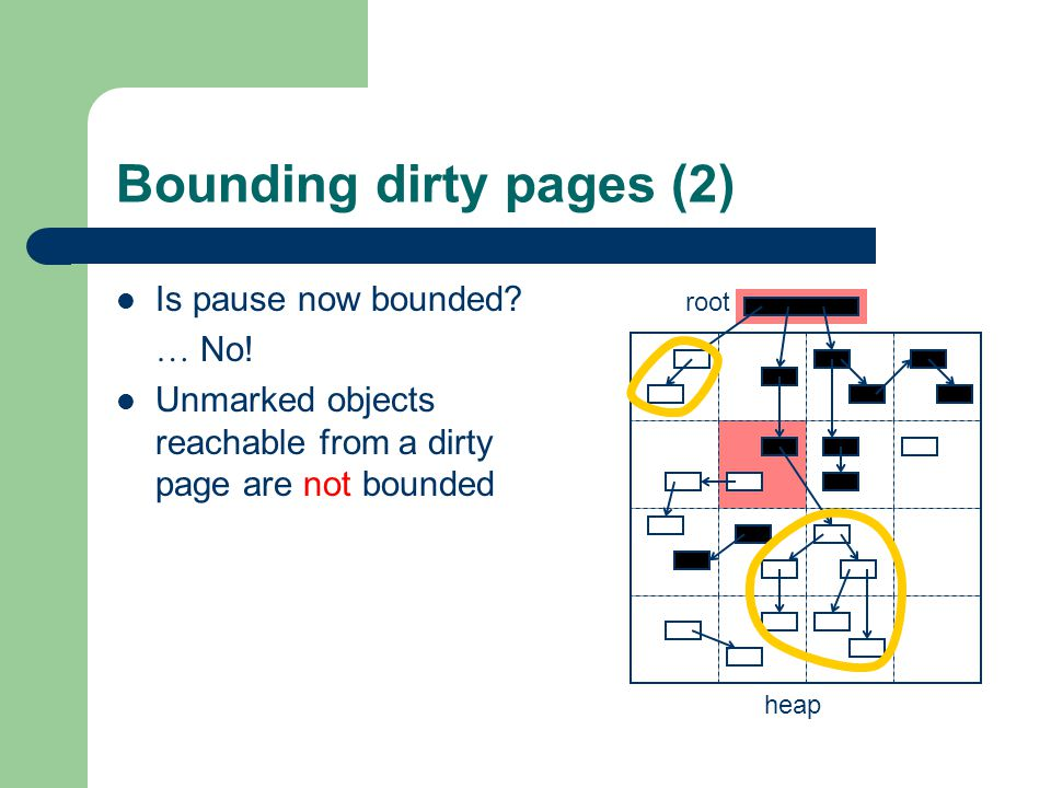 Bounding dirty pages (2) Is pause now bounded. … No.
