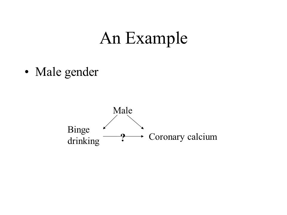 An Example Male gender Binge drinking Coronary calcium Male