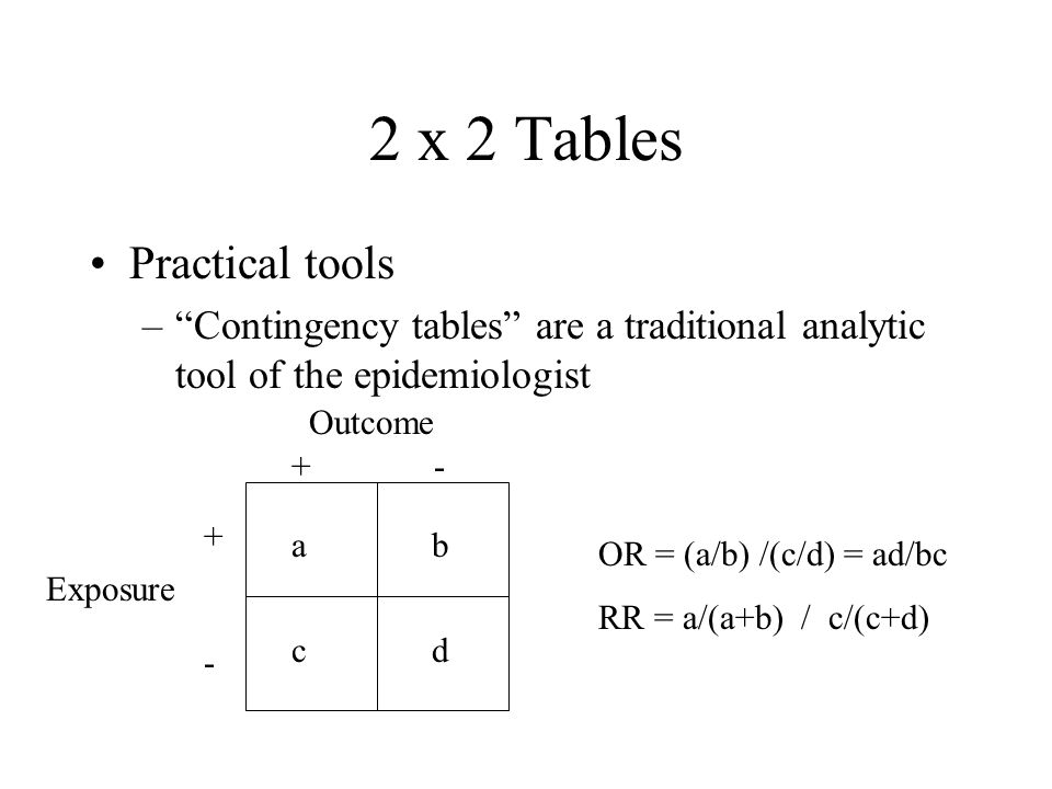 2 x 2 Tables Practical tools – Contingency tables are a traditional analytic tool of the epidemiologist Outcome Exposure + - +-+- ab cd OR = (a/b) /(c/d) = ad/bc RR = a/(a+b) / c/(c+d)