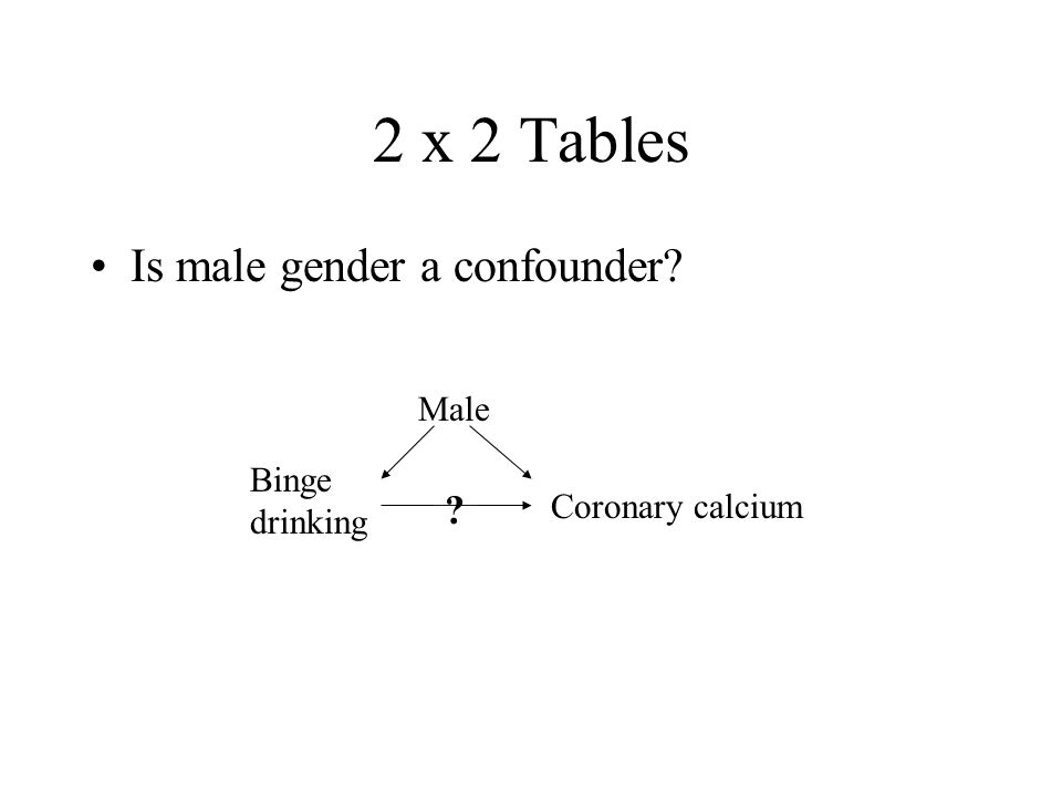 2 x 2 Tables Is male gender a confounder Binge drinking Coronary calcium Male