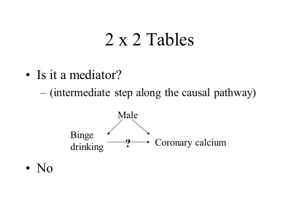 2 x 2 Tables Is it a mediator.