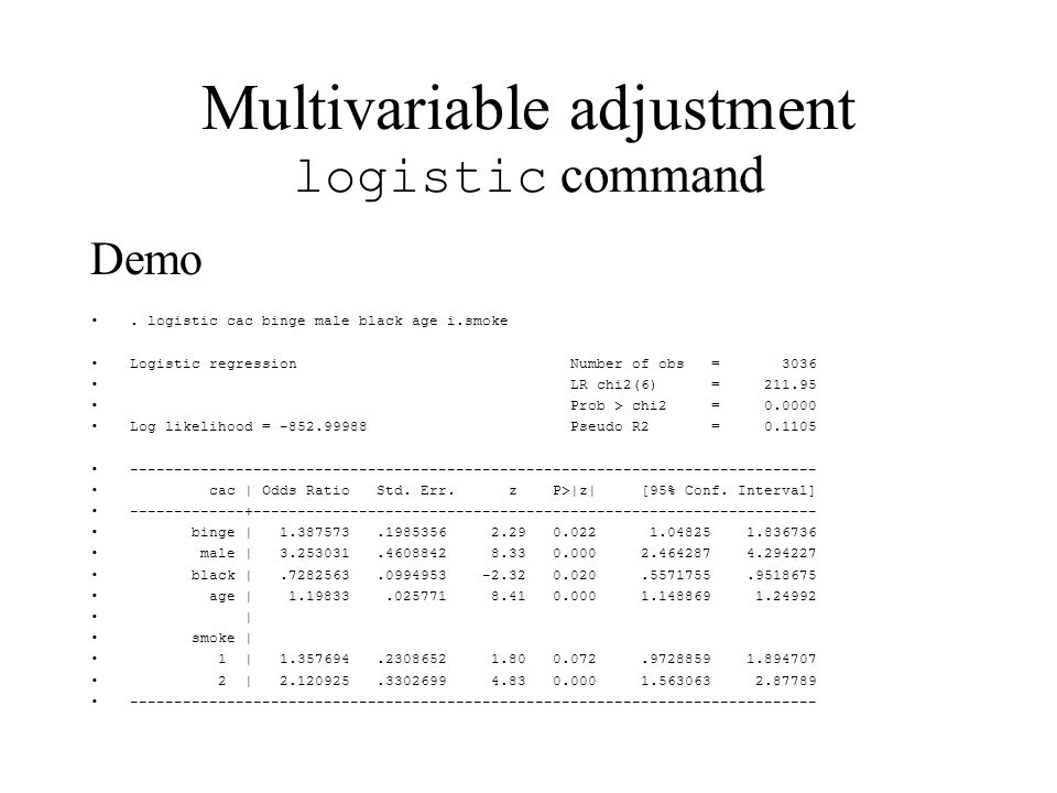 Multivariable adjustment logistic command Demo.